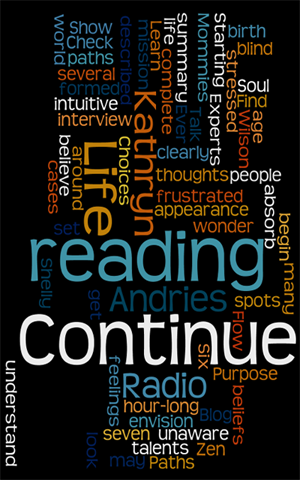 Blog Posts Wordle